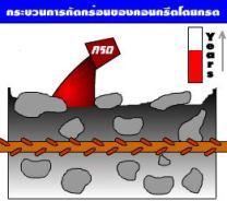 การกัดกร่อนคอนกรีต Acid Attack คอนกรีตผสมเสร็จ1 กระบวนการกัดกร่อนของคอนกรีตโดยกรด