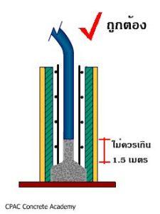 วิธีการแก้คอนกรีตเป็นโพรงแบบรังผึ้ง การเทคอนกรีตที่ถูกต้อง